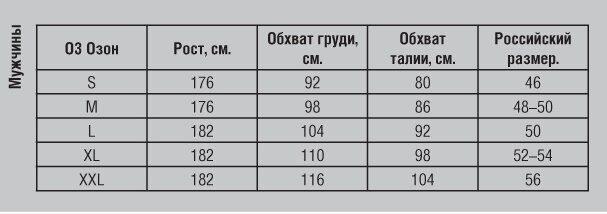 мужские размеры озон