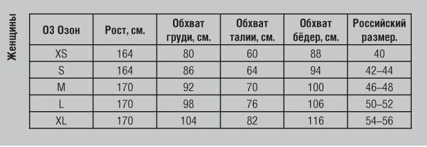 женские размеры ozone